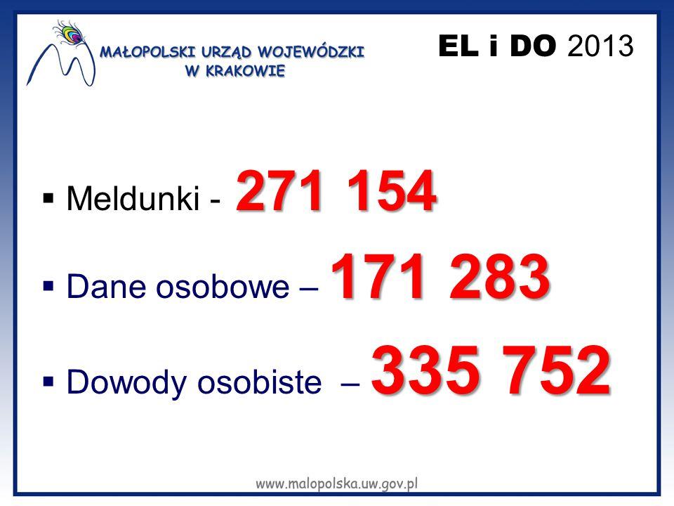 EL i DO 2013 271 154  Meldunki - 271 154 171 283  Dane osobowe – 171 283 335 752  Dowody osobiste – 335 752