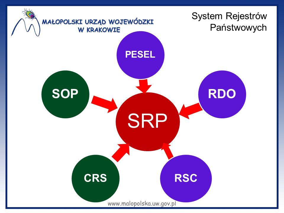 System Rejestrów Państwowych SRP PESEL RDO RSCCRS SOP