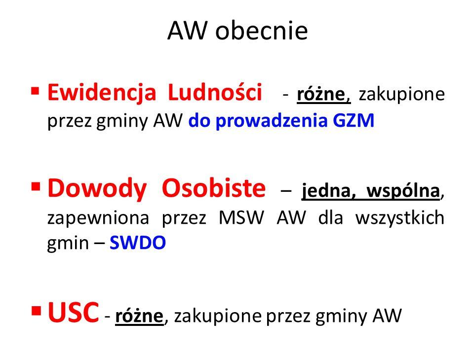 AW obecnie  Ewidencja Ludności - różne, zakupione przez gminy AW do prowadzenia GZM  Dowody Osobiste – jedna, wspólna, zapewniona przez MSW AW dla wszystkich gmin – SWDO  USC - różne, zakupione przez gminy AW