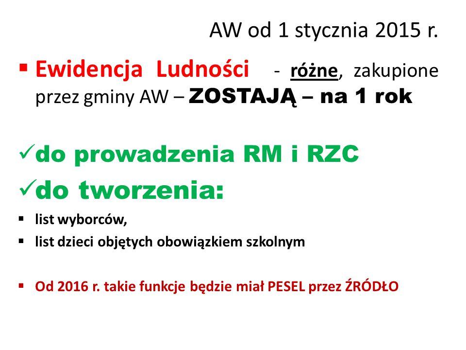 AW od 1 stycznia 2015 r.  Ewidencja Ludności - różne, zakupione przez gminy AW – ZOSTAJĄ – na 1 rok do prowadzenia RM i RZC do tworzenia:  list wybo