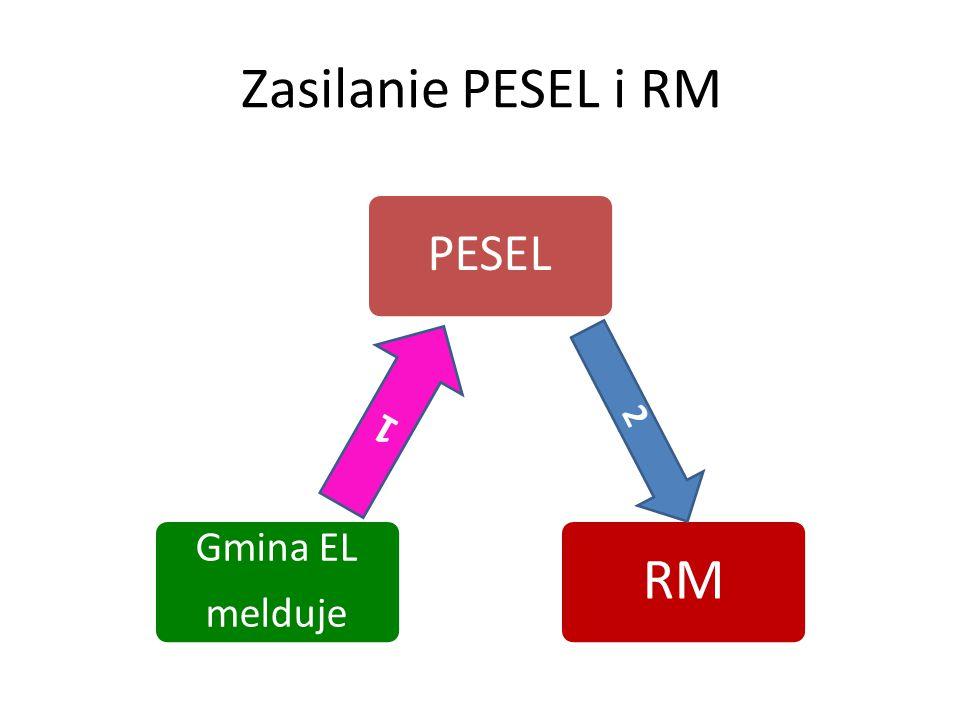 Zasilanie PESEL i RM PESEL 2 RM Gmina EL melduje 2 1