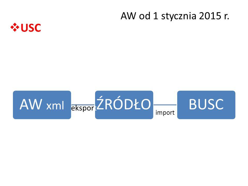 import AW xml ŹRÓDŁOBUSC eksport  USC AW od 1 stycznia 2015 r.
