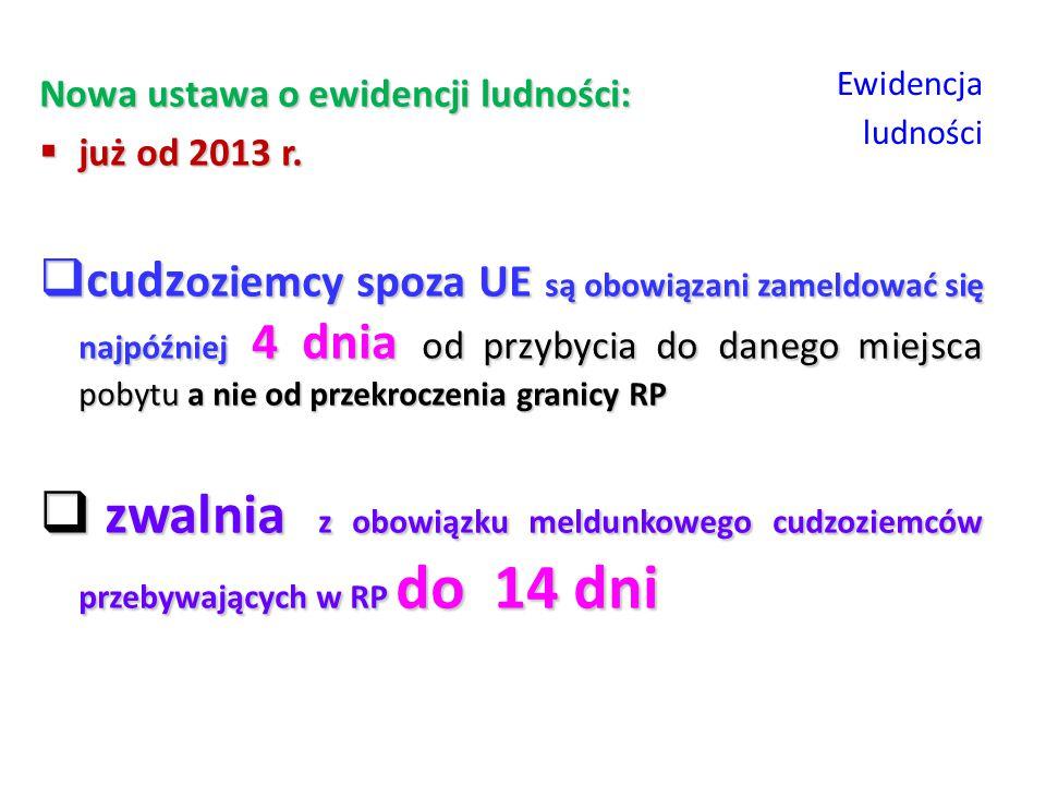 Ewidencja ludności Nowa ustawa o ewidencji ludności:  już od 2013 r.  cudz oziemcy spoza UE są obowiązani zameldować się najpóźniej 4 dnia od przyby