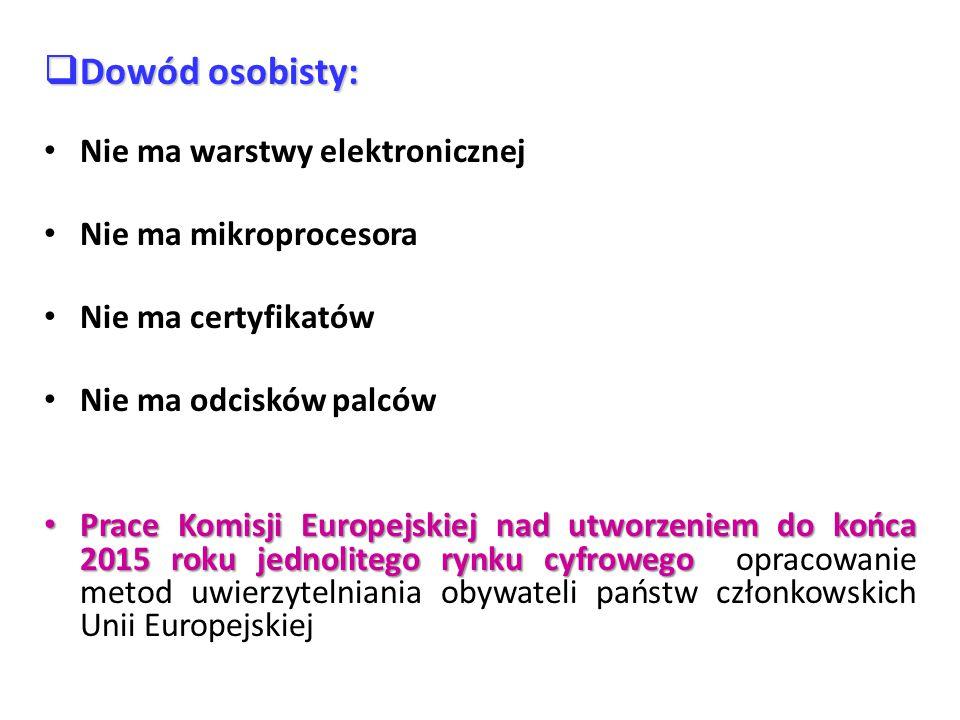  Dowód osobisty: Nie ma warstwy elektronicznej Nie ma mikroprocesora Nie ma certyfikatów Nie ma odcisków palców Prace Komisji Europejskiej nad utworzeniem do końca 2015 roku jednolitego rynku cyfrowego Prace Komisji Europejskiej nad utworzeniem do końca 2015 roku jednolitego rynku cyfrowego opracowanie metod uwierzytelniania obywateli państw członkowskich Unii Europejskiej