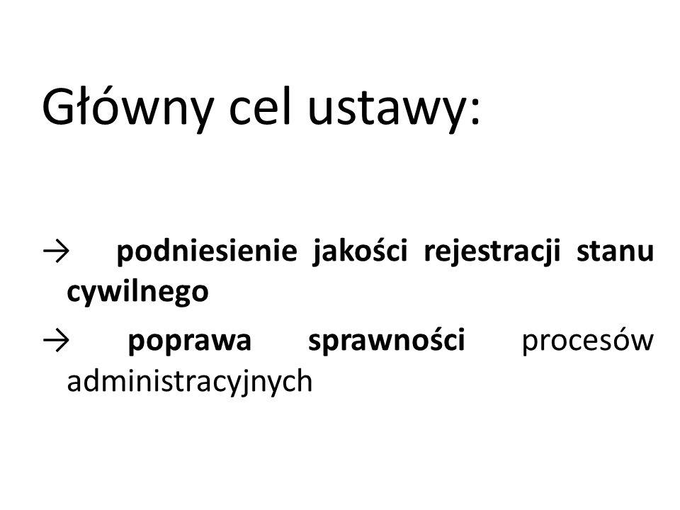 Główny cel ustawy: → podniesienie jakości rejestracji stanu cywilnego → poprawa sprawności procesów administracyjnych
