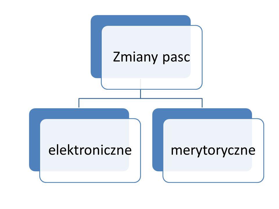 Zmiany pascelektronicznemerytoryczne