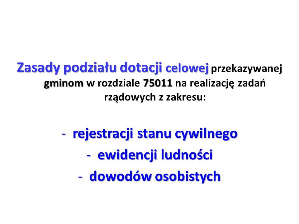 Zasady podziału dotacji celowej gminom 75011 Zasady podziału dotacji celowej przekazywanej gminom w rozdziale 75011 na realizację zadań rządowych z zakresu: -rejestracji stanu cywilnego -ewidencji ludności -dowodów osobistych