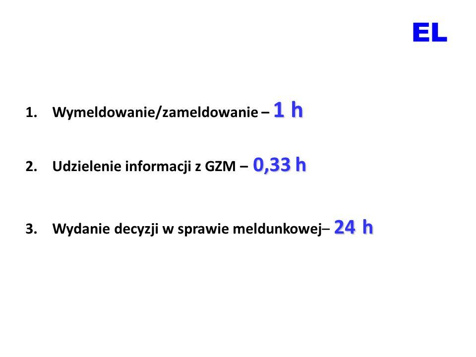 EL 1 h 1.Wymeldowanie/zameldowanie – 1 h 0,33 h 2.Udzielenie informacji z GZM – 0,33 h 24 h 3.Wydanie decyzji w sprawie meldunkowej– 24 h
