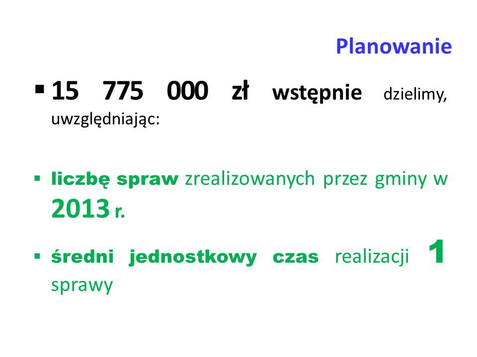 Planowanie  15 775 000 zł wstępnie dzielimy, uwzględniając:  liczbę spraw zrealizowanych przez gminy w 2013 r.  średni jednostkowy czas realizacji