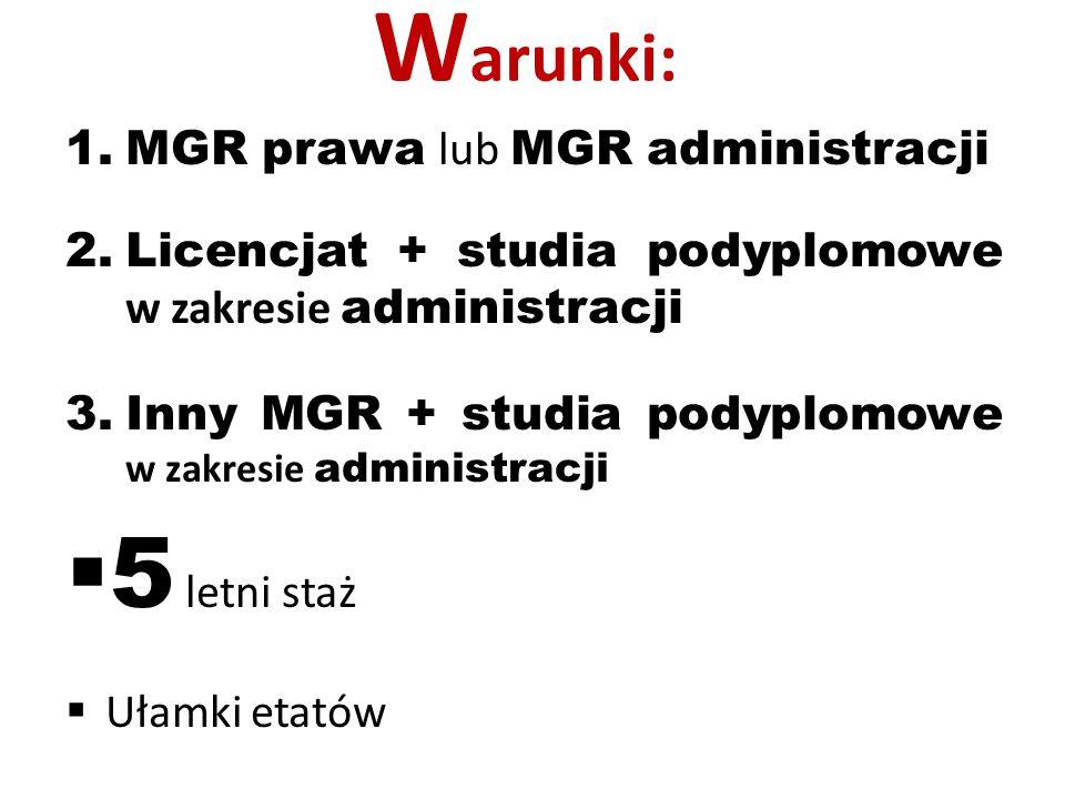 W arunki: 1.MGR prawa lub MGR administracji 2.Licencjat + studia podyplomowe w zakresie administracji 3.Inny MGR + studia podyplomowe w zakresie administracji  5 letni staż  Ułamki etatów