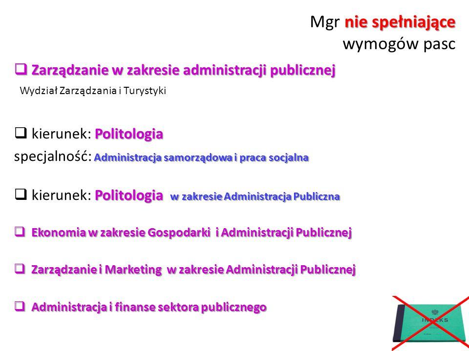nie spełniające Mgr nie spełniające wymogów pasc  Zarządzanie w zakresie administracji publicznej Wydział Zarządzania i Turystyki Politologia  kieru