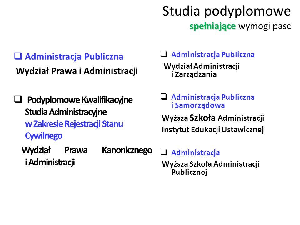 spełniające Studia podyplomowe spełniające wymogi pasc  Administracja Publiczna Wydział Prawa i Administracji  Podyplomowe Kwalifikacyjne Studia Adm