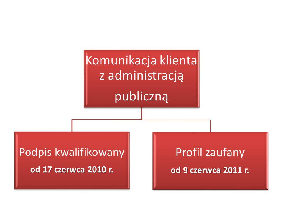 Komunikacja klienta z administracją publiczną Podpis kwalifikowany od 17 czerwca 2010 r. Profil zaufany od 9 czerwca 2011 r.