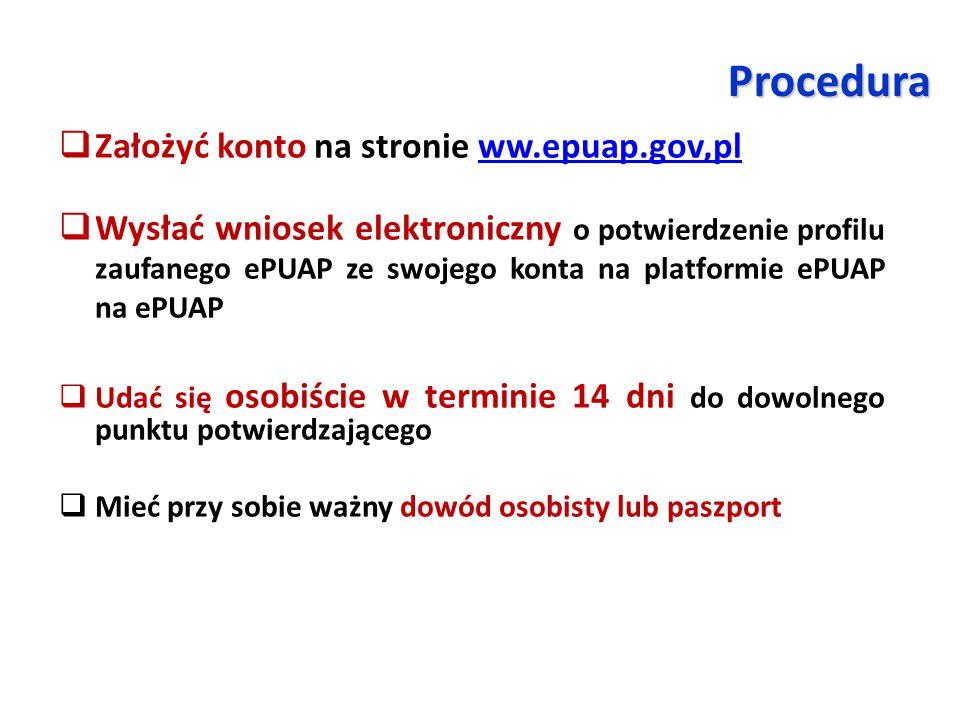 Procedura  Założyć konto na stronie ww.epuap.gov,plww.epuap.gov,pl  Wysłać wniosek elektroniczny o potwierdzenie profilu zaufanego ePUAP ze swojego konta na platformie ePUAP na ePUAP  Udać się osobiście w terminie 14 dni do dowolnego punktu potwierdzającego  Mieć przy sobie ważny dowód osobisty lub paszport