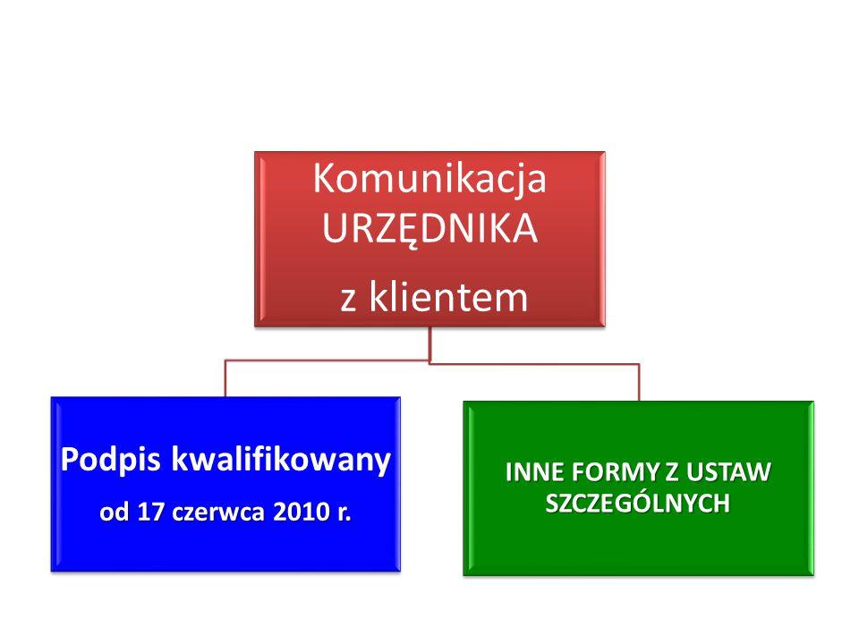 Komunikacja URZĘDNIKA z klientem Podpis kwalifikowany od 17 czerwca 2010 r. INNE FORMY Z USTAW SZCZEGÓLNYCH