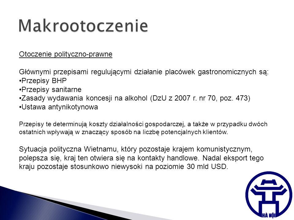 Otoczenie polityczno-prawne Głównymi przepisami regulującymi działanie placówek gastronomicznych są: Przepisy BHP Przepisy sanitarne Zasady wydawania koncesji na alkohol (DzU z 2007 r.