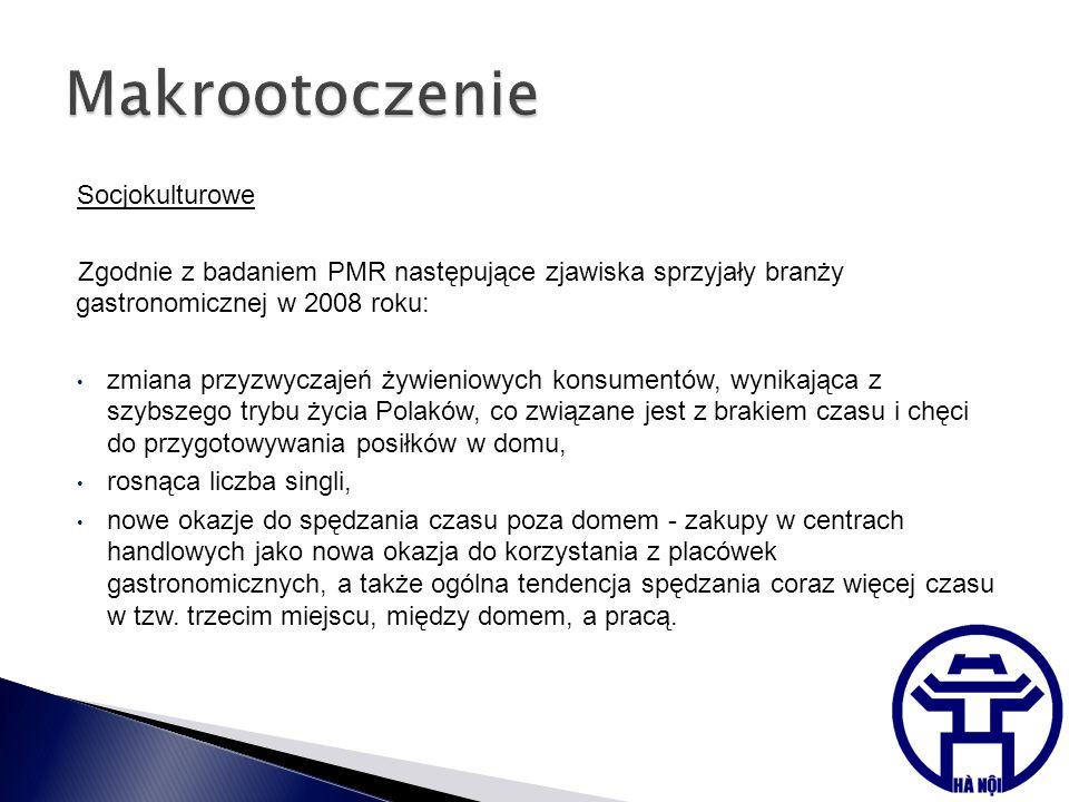 Socjokulturowe Zgodnie z badaniem PMR następujące zjawiska sprzyjały branży gastronomicznej w 2008 roku: zmiana przyzwyczajeń żywieniowych konsumentów, wynikająca z szybszego trybu życia Polaków, co związane jest z brakiem czasu i chęci do przygotowywania posiłków w domu, rosnąca liczba singli, nowe okazje do spędzania czasu poza domem - zakupy w centrach handlowych jako nowa okazja do korzystania z placówek gastronomicznych, a także ogólna tendencja spędzania coraz więcej czasu w tzw.