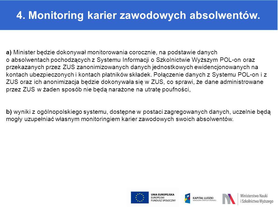 4. Monitoring karier zawodowych absolwentów. a) Minister będzie dokonywał monitorowania corocznie, na podstawie danych o absolwentach pochodzących z S