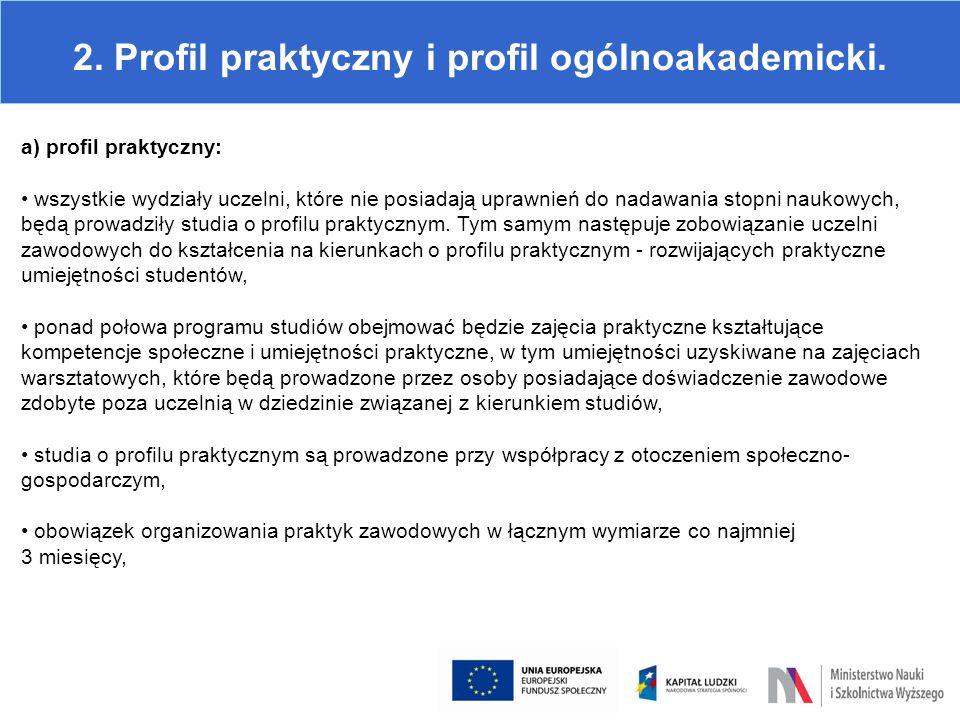 2. Profil praktyczny i profil ogólnoakademicki. a) profil praktyczny: wszystkie wydziały uczelni, które nie posiadają uprawnień do nadawania stopni na