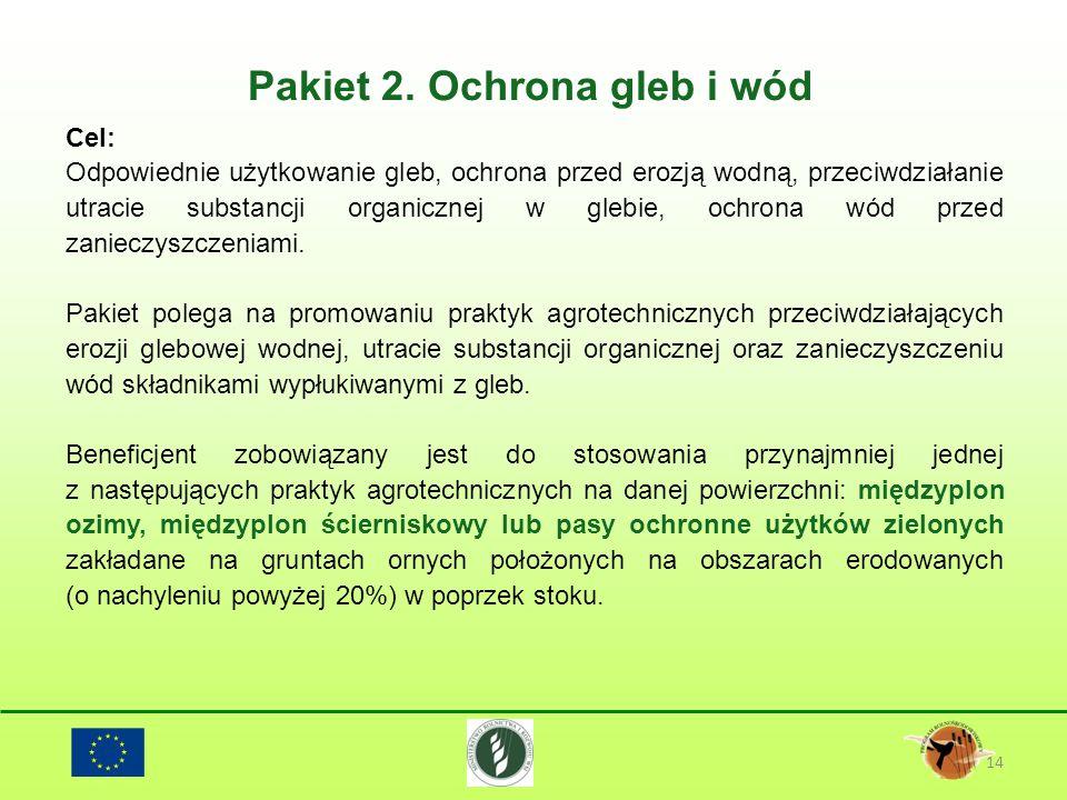 Pakiet 2. Ochrona gleb i wód 14 Cel: Odpowiednie użytkowanie gleb, ochrona przed erozją wodną, przeciwdziałanie utracie substancji organicznej w glebi