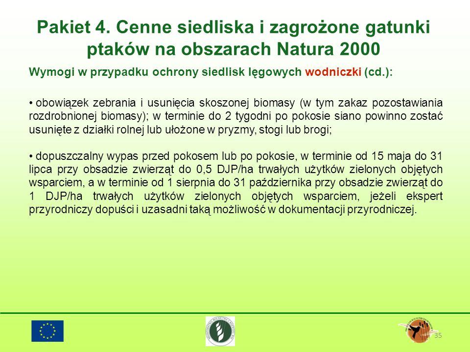 Pakiet 4. Cenne siedliska i zagrożone gatunki ptaków na obszarach Natura 2000 35 Wymogi w przypadku ochrony siedlisk lęgowych wodniczki (cd.): obowiąz
