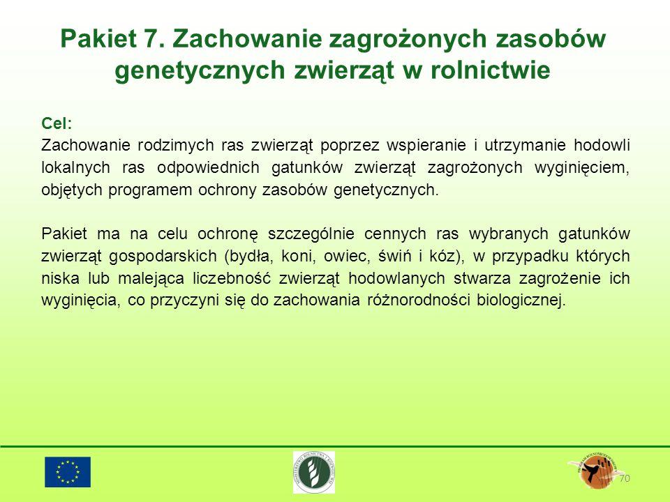 Pakiet 7. Zachowanie zagrożonych zasobów genetycznych zwierząt w rolnictwie 70 Cel: Zachowanie rodzimych ras zwierząt poprzez wspieranie i utrzymanie