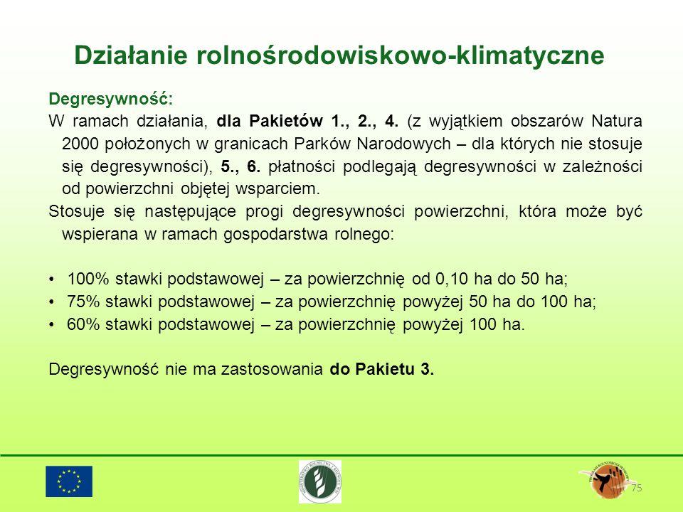 75 Degresywność: W ramach działania, dla Pakietów 1., 2., 4. (z wyjątkiem obszarów Natura 2000 położonych w granicach Parków Narodowych – dla których