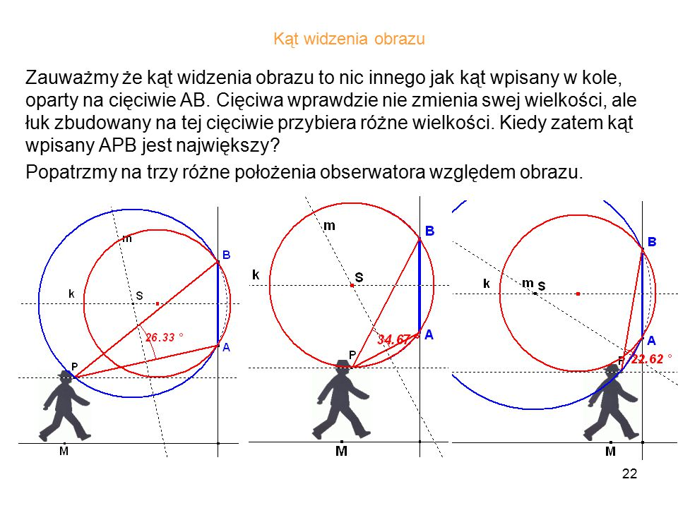 22 Zauważmy że kąt widzenia obrazu to nic innego jak kąt wpisany w kole, oparty na cięciwie AB.