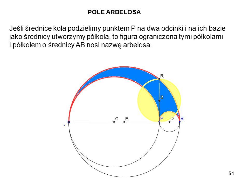 54 POLE ARBELOSA Jeśli średnice koła podzielimy punktem P na dwa odcinki i na ich bazie jako średnicy utworzymy półkola, to figura ograniczona tymi półkolami i półkolem o średnicy AB nosi nazwę arbelosa.