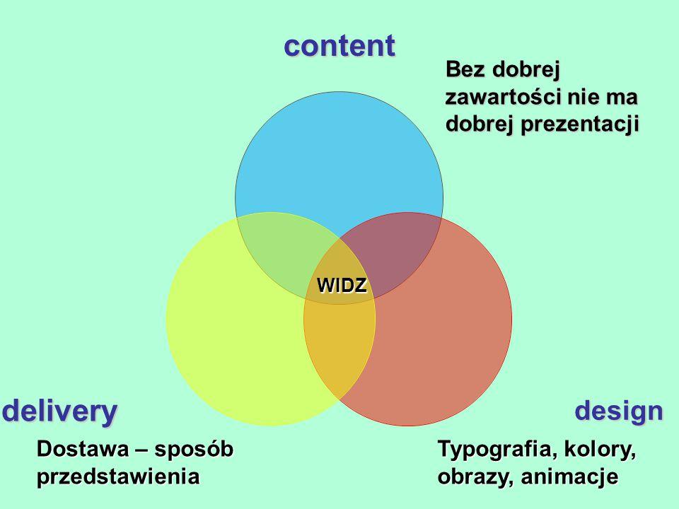 Bez dobrej zawartości nie ma dobrej prezentacji WIDZ Typografia, kolory, obrazy, animacje Dostawa – sposób przedstawienia