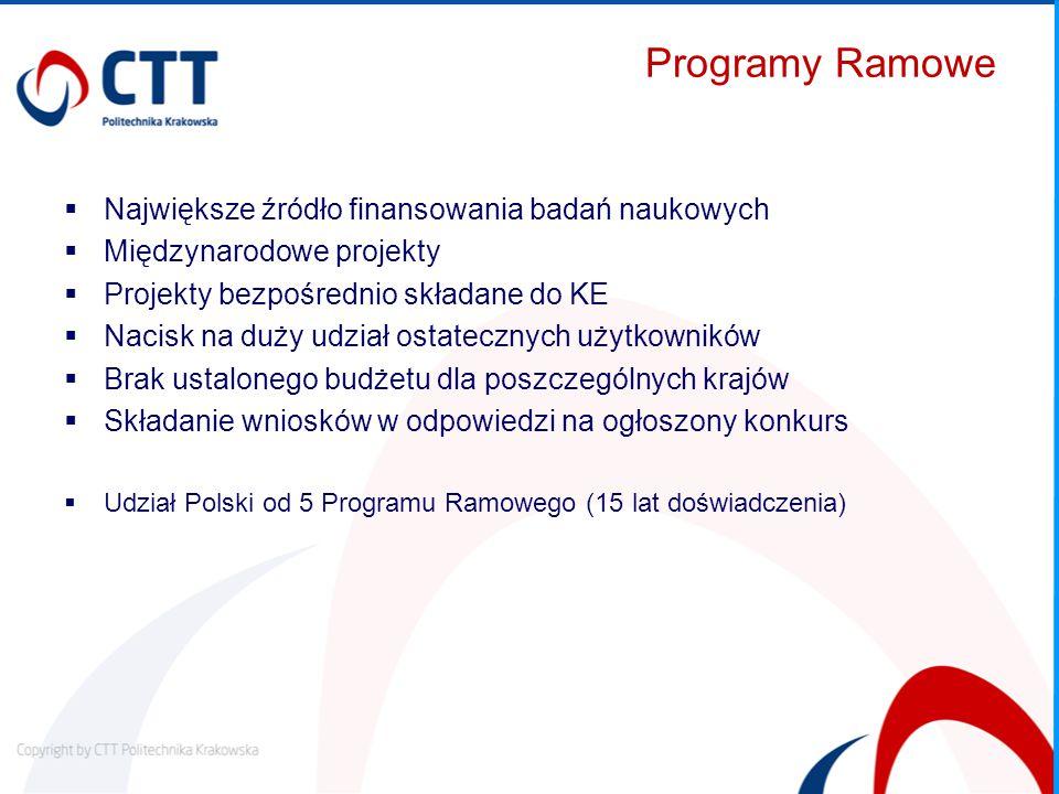 Programy Ramowe  Największe źródło finansowania badań naukowych  Międzynarodowe projekty  Projekty bezpośrednio składane do KE  Nacisk na duży udział ostatecznych użytkowników  Brak ustalonego budżetu dla poszczególnych krajów  Składanie wniosków w odpowiedzi na ogłoszony konkurs  Udział Polski od 5 Programu Ramowego (15 lat doświadczenia)