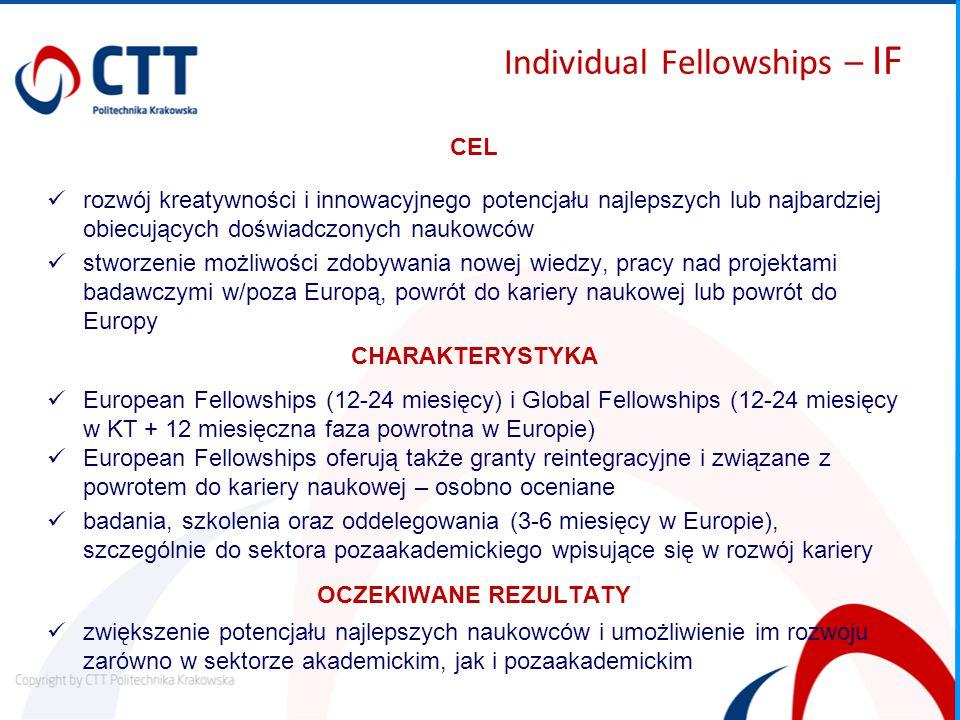 Individual Fellowships – IF CEL rozwój kreatywności i innowacyjnego potencjału najlepszych lub najbardziej obiecujących doświadczonych naukowców stworzenie możliwości zdobywania nowej wiedzy, pracy nad projektami badawczymi w/poza Europą, powrót do kariery naukowej lub powrót do Europy CHARAKTERYSTYKA European Fellowships (12-24 miesięcy) i Global Fellowships (12-24 miesięcy w KT + 12 miesięczna faza powrotna w Europie) European Fellowships oferują także granty reintegracyjne i związane z powrotem do kariery naukowej – osobno oceniane badania, szkolenia oraz oddelegowania (3-6 miesięcy w Europie), szczególnie do sektora pozaakademickiego wpisujące się w rozwój kariery OCZEKIWANE REZULTATY zwiększenie potencjału najlepszych naukowców i umożliwienie im rozwoju zarówno w sektorze akademickim, jak i pozaakademickim
