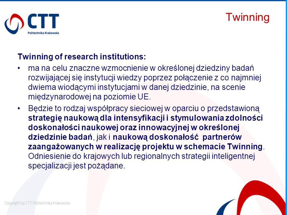 Twinning Twinning of research institutions: ma na celu znaczne wzmocnienie w określonej dziedziny badań rozwijającej się instytucji wiedzy poprzez połączenie z co najmniej dwiema wiodącymi instytucjami w danej dziedzinie, na scenie międzynarodowej na poziomie UE.