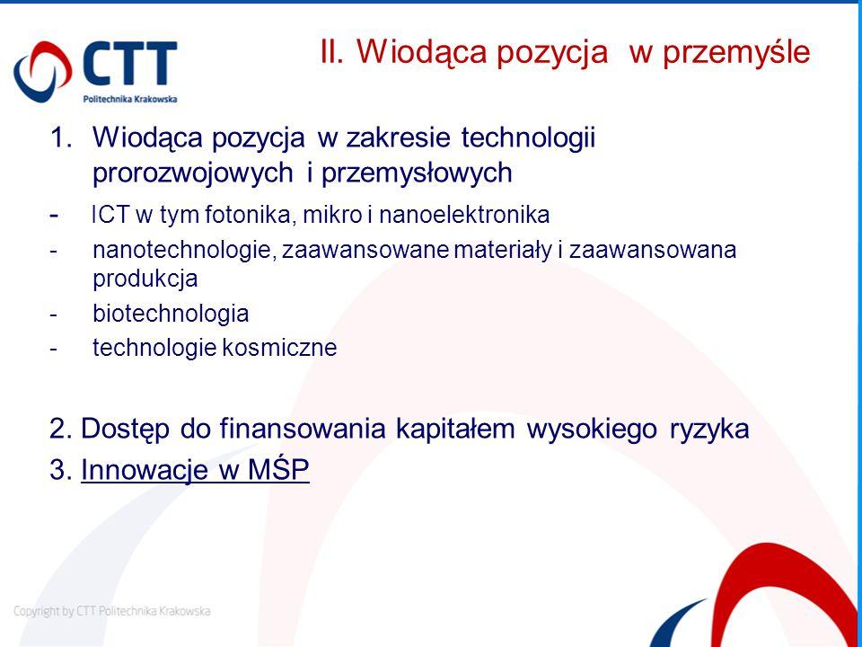 II. Wiodąca pozycja w przemyśle 1.Wiodąca pozycja w zakresie technologii prorozwojowych i przemysłowych - ICT w tym fotonika, mikro i nanoelektronika