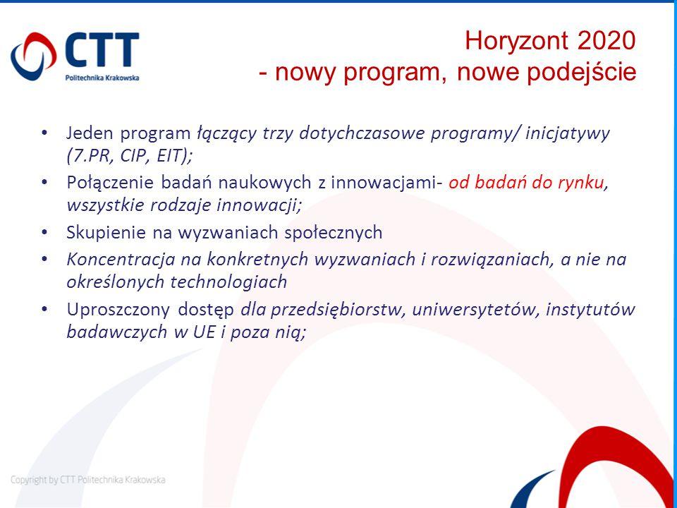 Horyzont 2020 - nowy program, nowe podejście Jeden program łączący trzy dotychczasowe programy/ inicjatywy (7.PR, CIP, EIT); Połączenie badań naukowych z innowacjami- od badań do rynku, wszystkie rodzaje innowacji; Skupienie na wyzwaniach społecznych Koncentracja na konkretnych wyzwaniach i rozwiązaniach, a nie na określonych technologiach Uproszczony dostęp dla przedsiębiorstw, uniwersytetów, instytutów badawczych w UE i poza nią;