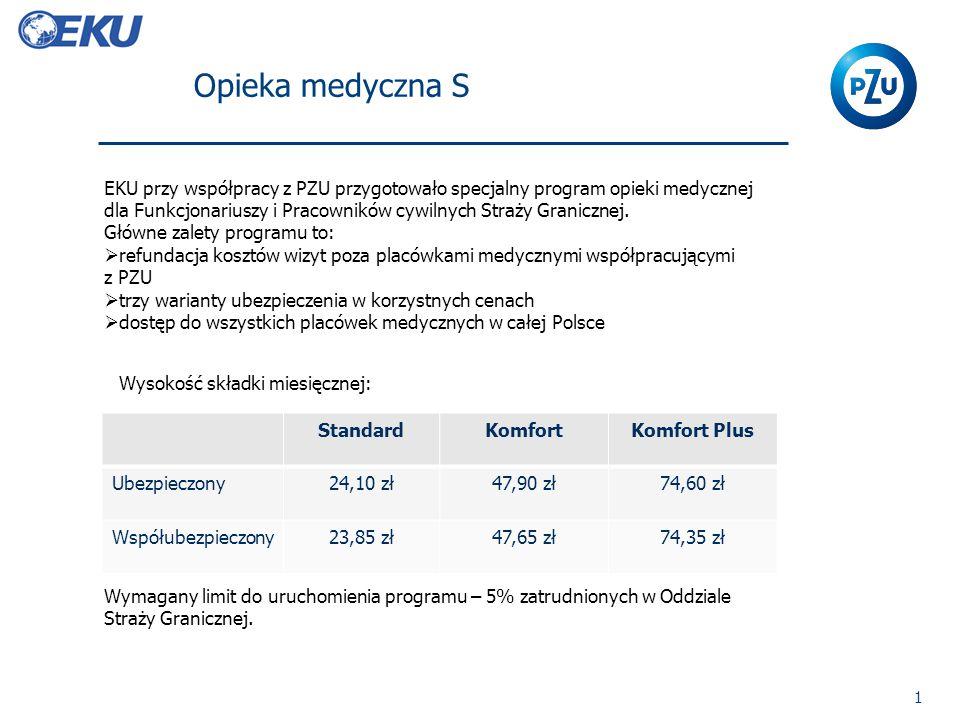 Opieka medyczna S 1 StandardKomfortKomfort Plus Ubezpieczony24,10 zł47,90 zł74,60 zł Współubezpieczony23,85 zł47,65 zł74,35 zł EKU przy współpracy z P