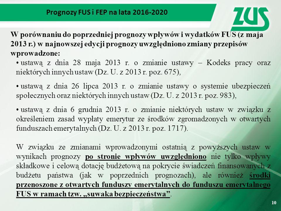 10 W porównaniu do poprzedniej prognozy wpływów i wydatków FUS (z maja 2013 r.) w najnowszej edycji prognozy uwzględniono zmiany przepisów wprowadzone: ustawą z dnia 28 maja 2013 r.