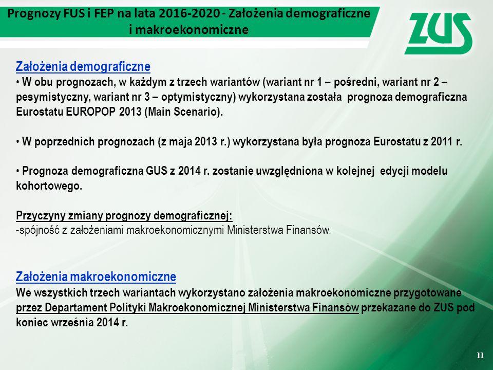 11 Założenia demograficzne W obu prognozach, w każdym z trzech wariantów (wariant nr 1 – pośredni, wariant nr 2 – pesymistyczny, wariant nr 3 – optymistyczny) wykorzystana została prognoza demograficzna Eurostatu EUROPOP 2013 (Main Scenario).