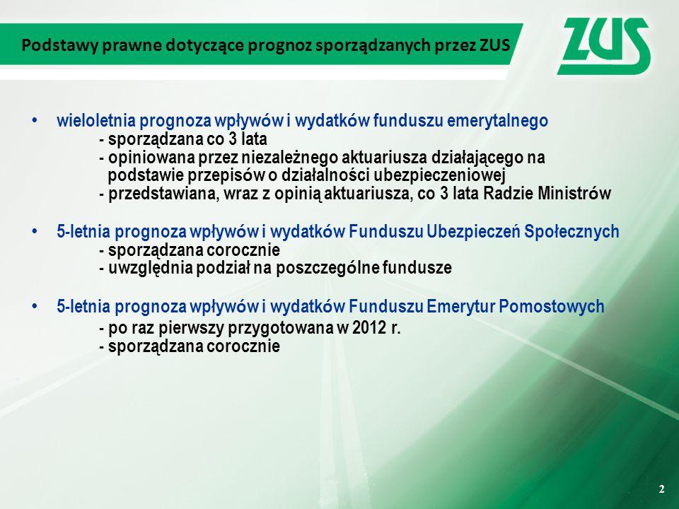 13 Zmiany sytuacji demograficznej w Polsce Źródło: Eurostat (EUROPOP 2013) 13 +6,3% +15,6% +25,0% +10,3%