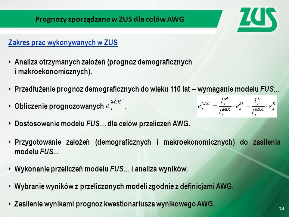 23 Prognozy sporządzane w ZUS dla celów AWG Zakres prac wykonywanych w ZUS Analiza otrzymanych założeń (prognoz demograficznych i makroekonomicznych).