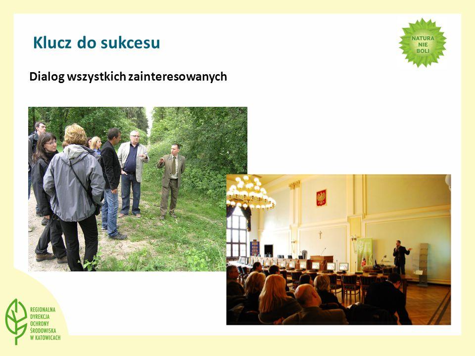 Klucz do sukcesu Dialog wszystkich zainteresowanych
