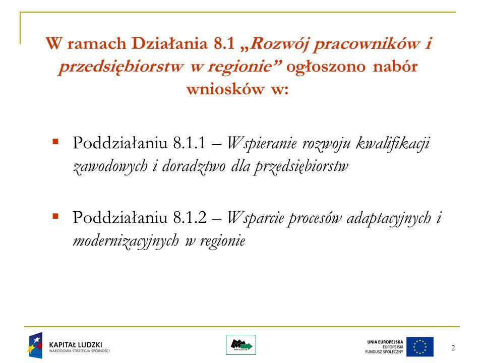 """2 W ramach Działania 8.1 """"Rozwój pracowników i przedsiębiorstw w regionie ogłoszono nabór wniosków w:  Poddziałaniu 8.1.1 – Wspieranie rozwoju kwalifikacji zawodowych i doradztwo dla przedsiębiorstw  Poddziałaniu 8.1.2 – Wsparcie procesów adaptacyjnych i modernizacyjnych w regionie"""