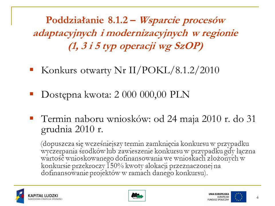 4 Poddziałanie 8.1.2 – Wsparcie procesów adaptacyjnych i modernizacyjnych w regionie (1, 3 i 5 typ operacji wg SzOP)  Konkurs otwarty Nr II/POKL/8.1.
