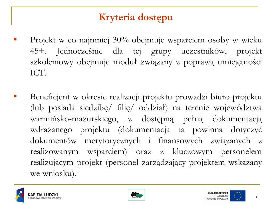 20  Minimalna wartość projektu wynosi 50 000 PLN.