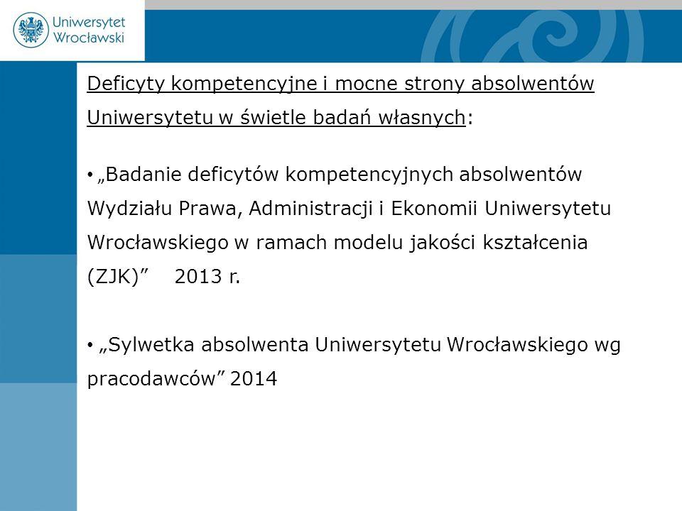 """Deficyty kompetencyjne i mocne strony absolwentów Uniwersytetu w świetle badań własnych: """" Badanie deficytów kompetencyjnych absolwentów Wydziału Prawa, Administracji i Ekonomii Uniwersytetu Wrocławskiego w ramach modelu jakości kształcenia (ZJK) 2013 r."""