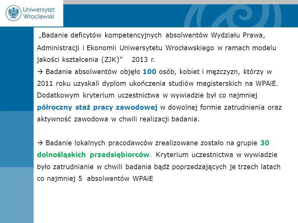 """"""" Badanie deficytów kompetencyjnych absolwentów Wydziału Prawa, Administracji i Ekonomii Uniwersytetu Wrocławskiego w ramach modelu jakości kształcenia (ZJK) 2013 r."""