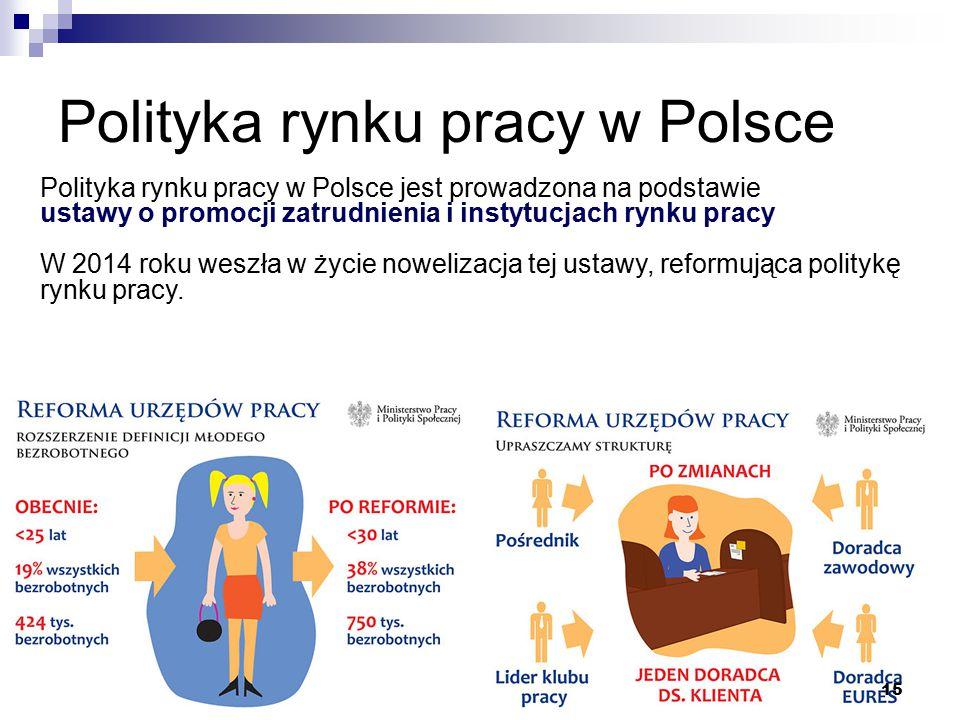 Polityka rynku pracy w Polsce 15 Polityka rynku pracy w Polsce jest prowadzona na podstawie ustawy o promocji zatrudnienia i instytucjach rynku pracy W 2014 roku weszła w życie nowelizacja tej ustawy, reformująca politykę rynku pracy.