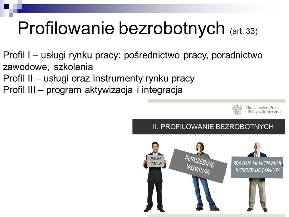 Profilowanie bezrobotnych (art.