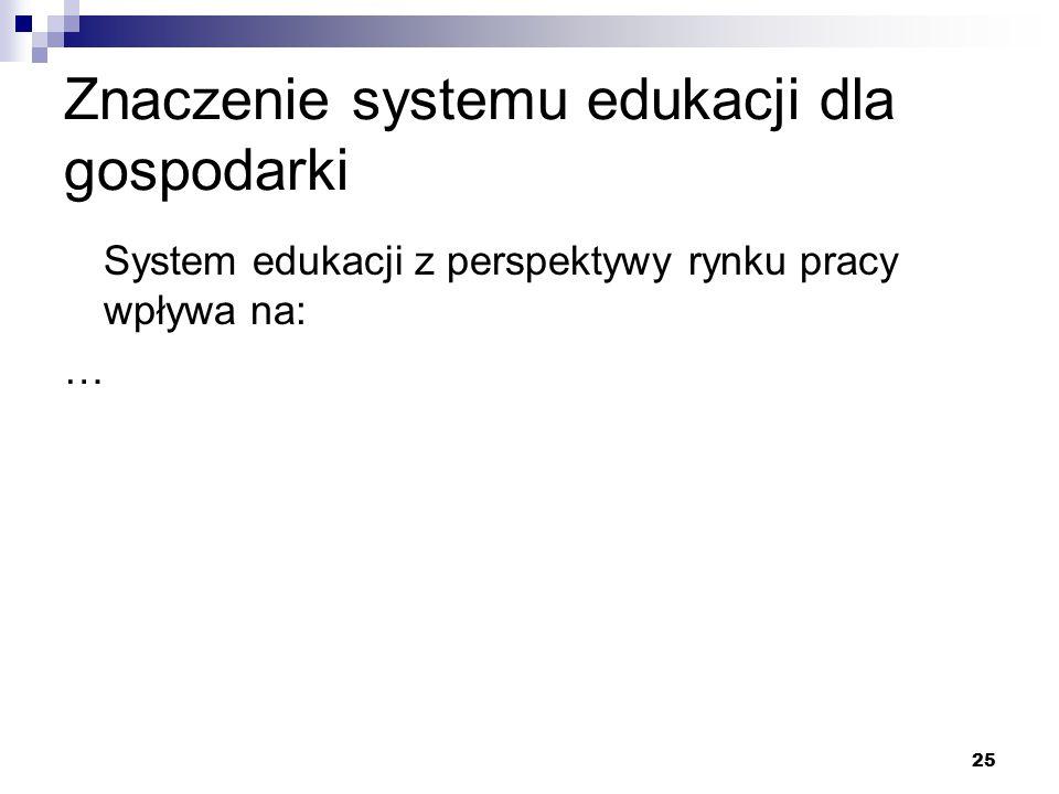 25 Znaczenie systemu edukacji dla gospodarki System edukacji z perspektywy rynku pracy wpływa na: …