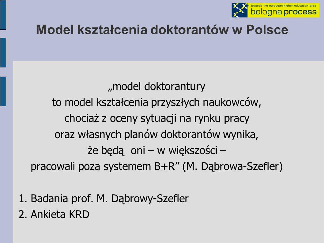 """Model kształcenia doktorantów w Polsce """"model doktorantury to model kształcenia przyszłych naukowców, chociaż z oceny sytuacji na rynku pracy oraz własnych planów doktorantów wynika, że będą oni – w większości – pracowali poza systemem B+R (M."""
